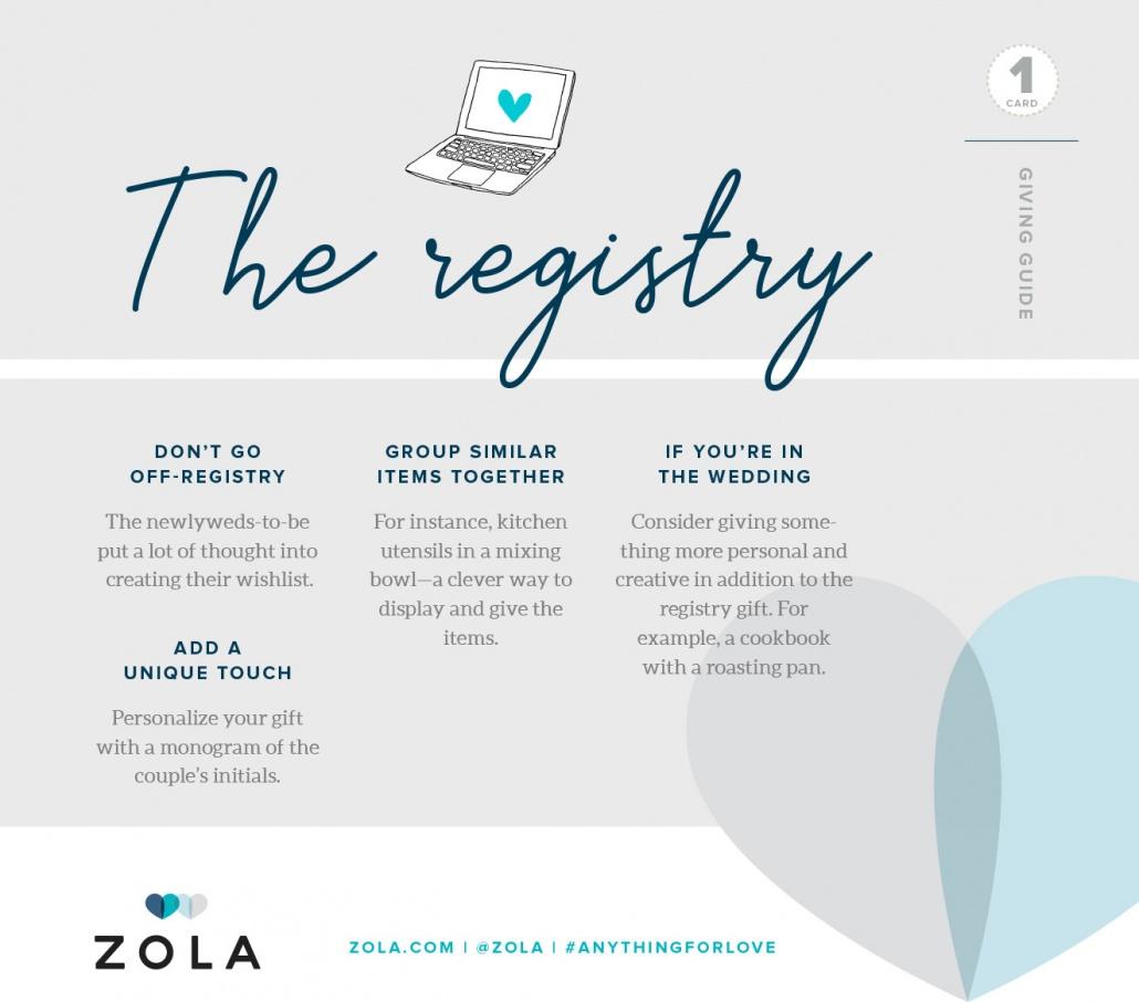Zola - The Registry