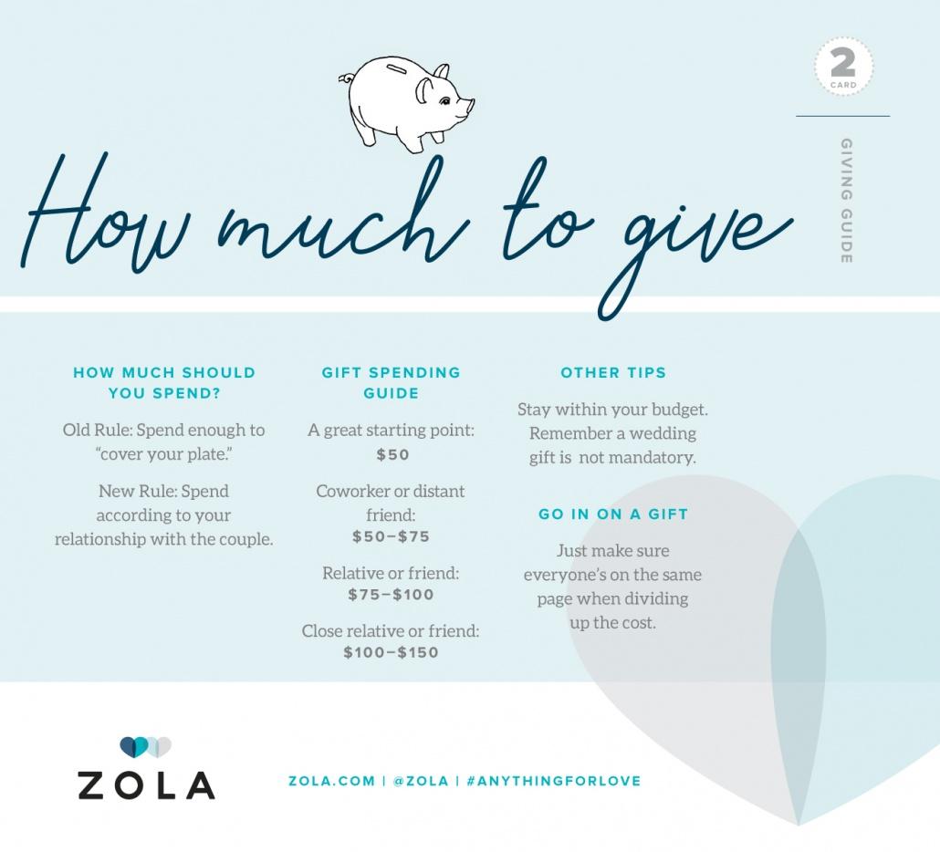 Zola - registry tips